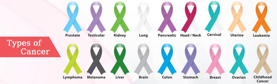 curiosidades sobre o câncer