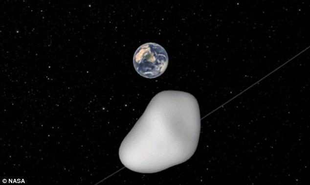 Simulação do asteroide 2012 TC4. Fonte: Nasa