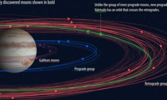 AN luas júpiter fb