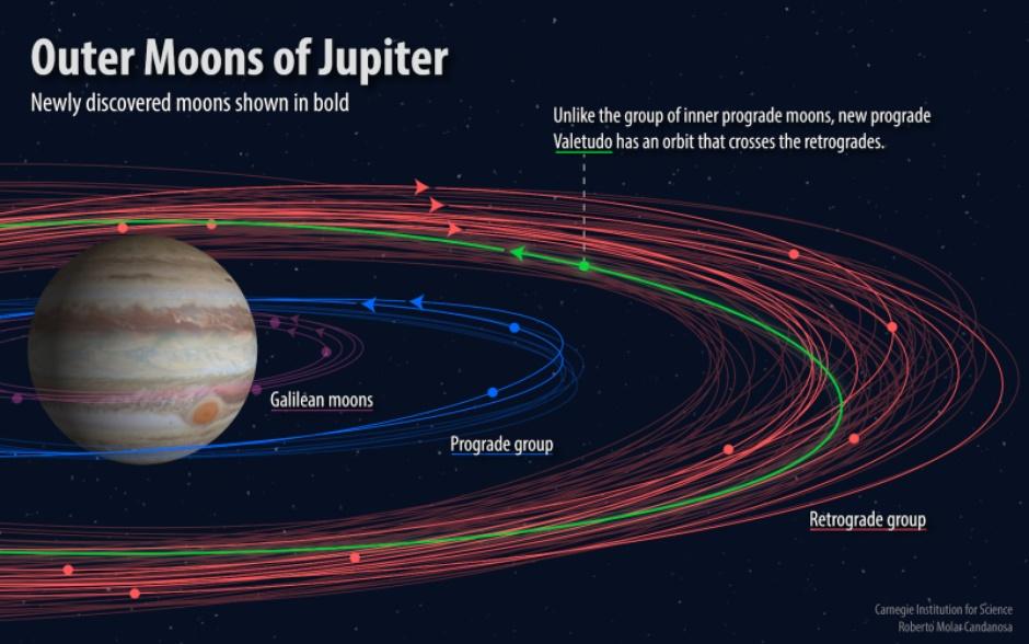 AN luas júpiter interna 2